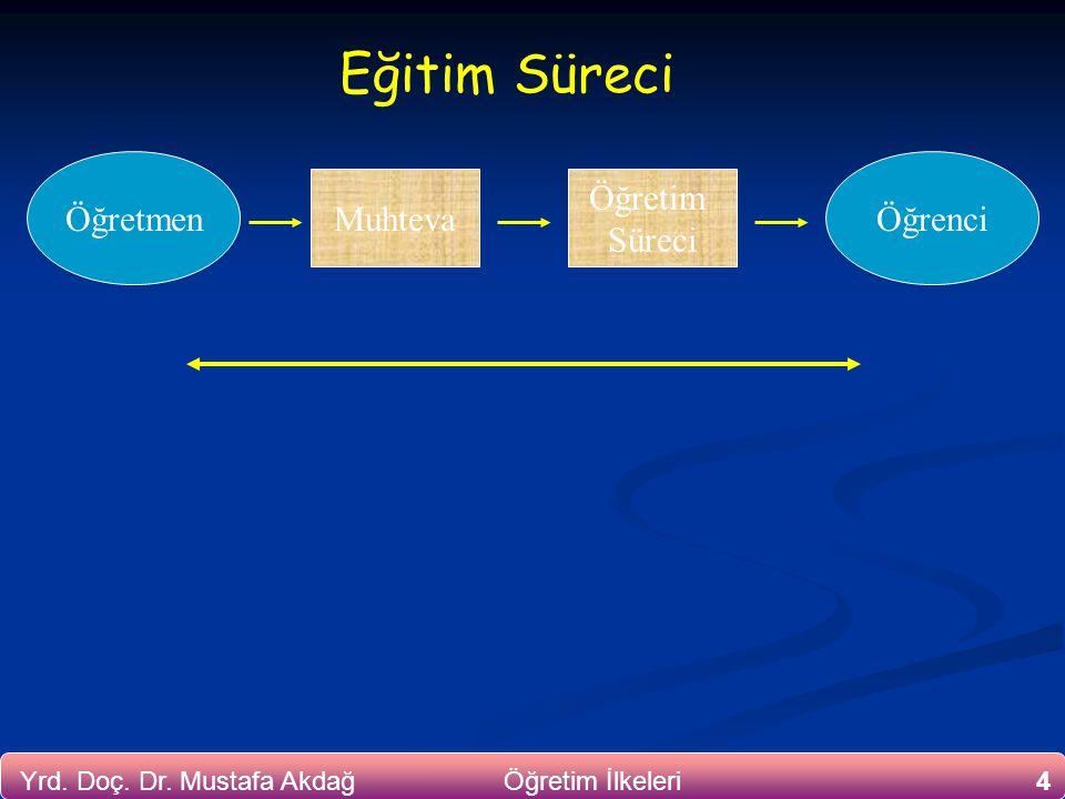 4Yrd. Doç. Dr. Mustafa Akdağ Öğretim İlkeleri ÖğretmenÖğrenci Muhteva Öğretim Süreci Eğitim Süreci