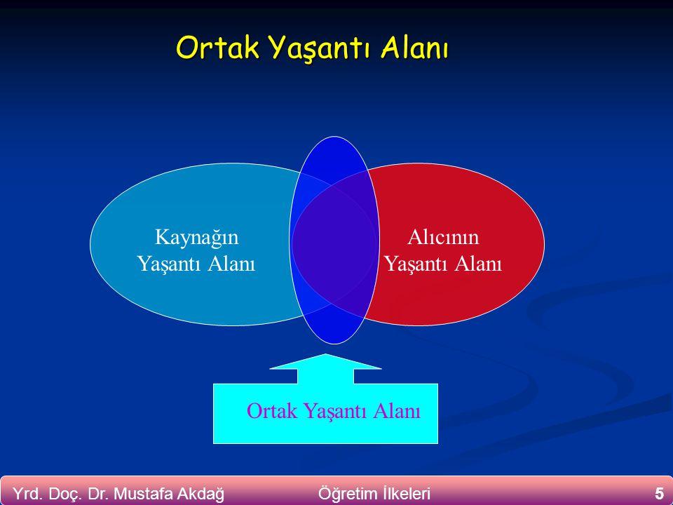 5Yrd. Doç. Dr. Mustafa Akdağ Öğretim İlkeleri Kaynağın Yaşantı Alanı Alıcının Yaşantı Alanı Ortak Yaşantı Alanı