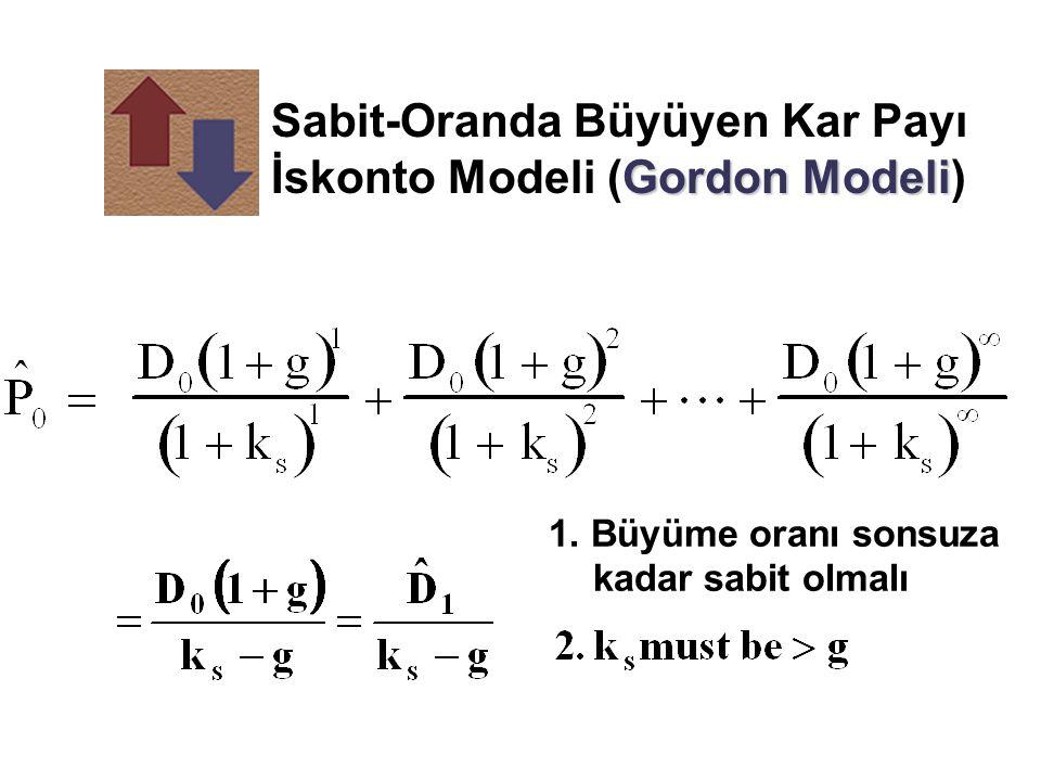 Gordon Modeli Sabit-Oranda Büyüyen Kar Payı İskonto Modeli (Gordon Modeli) 1.