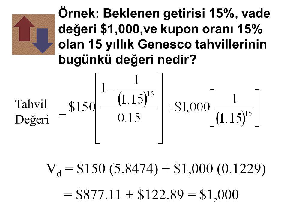 Örnek: Beklenen getirisi 15%, vade değeri $1,000,ve kupon oranı 15% olan 15 yıllık Genesco tahvillerinin bugünkü değeri nedir.