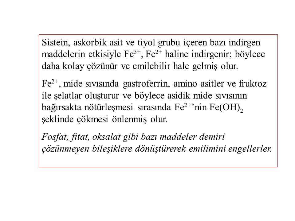Sistein, askorbik asit ve tiyol grubu içeren bazı indirgen maddelerin etkisiyle Fe 3+, Fe 2+ haline indirgenir; böylece daha kolay çözünür ve emilebil