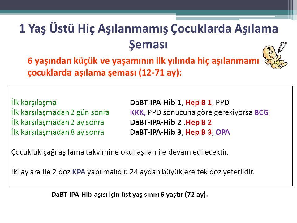 1 Yaş Üstü Hiç Aşılanmamış Çocuklarda Aşılama Şeması İlk karşılaşmaDaBT-IPA-Hib 1, Hep B 1, PPD İlk karşılaşmadan 2 gün sonraKKK, PPD sonucuna göre ge