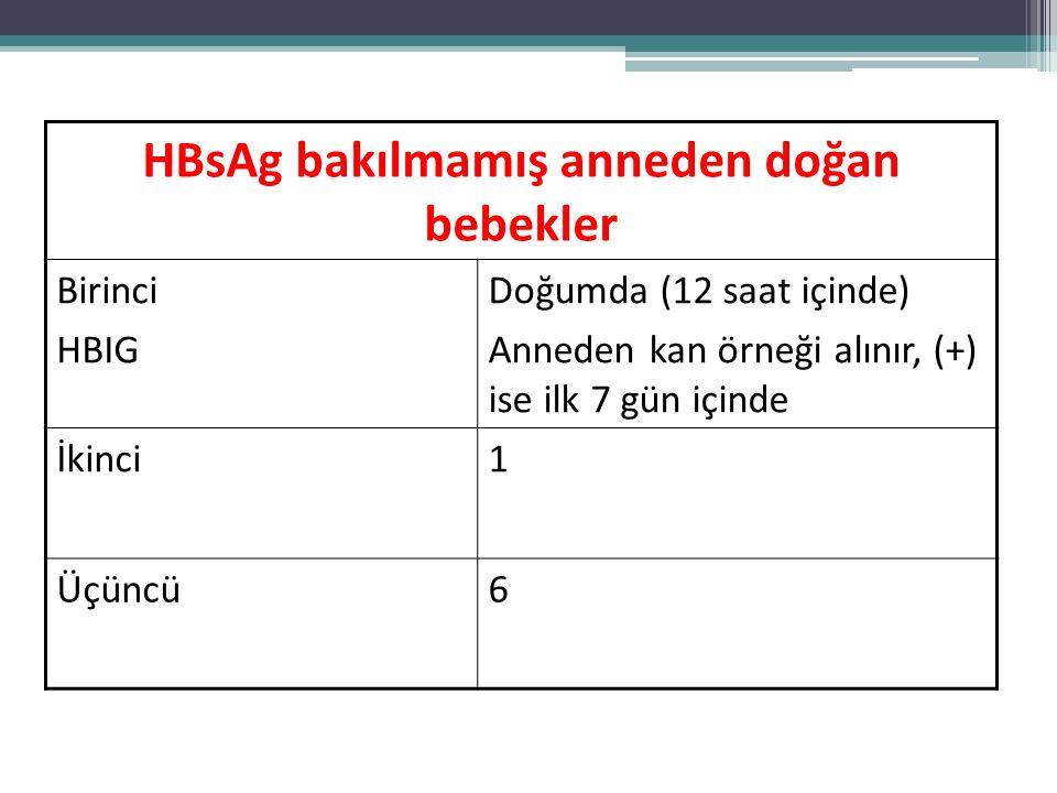 HBsAg bakılmamış anneden doğan bebekler Birinci HBIG Doğumda (12 saat içinde) Anneden kan örneği alınır, (+) ise ilk 7 gün içinde İkinci1 Üçüncü6
