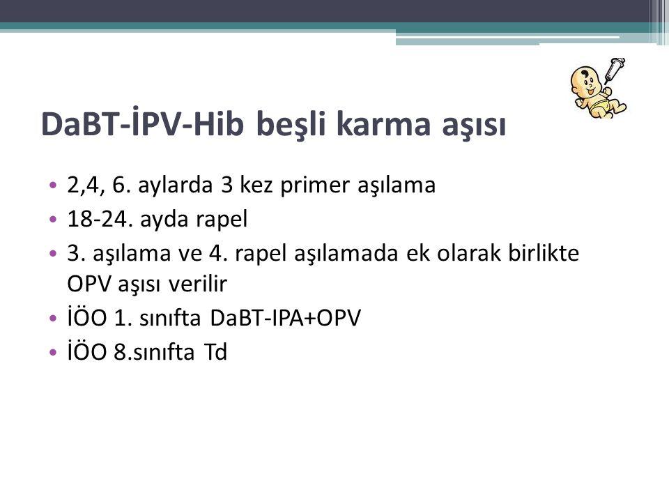 DaBT-İPV-Hib beşli karma aşısı • 2,4, 6. aylarda 3 kez primer aşılama • 18-24. ayda rapel • 3. aşılama ve 4. rapel aşılamada ek olarak birlikte OPV aş