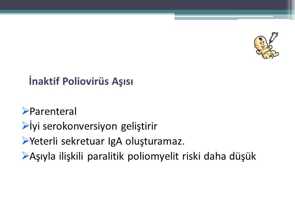 İnaktif Poliovirüs Aşısı  Parenteral  İyi serokonversiyon geliştirir  Yeterli sekretuar IgA oluşturamaz.  Aşıyla ilişkili paralitik poliomyelit ri