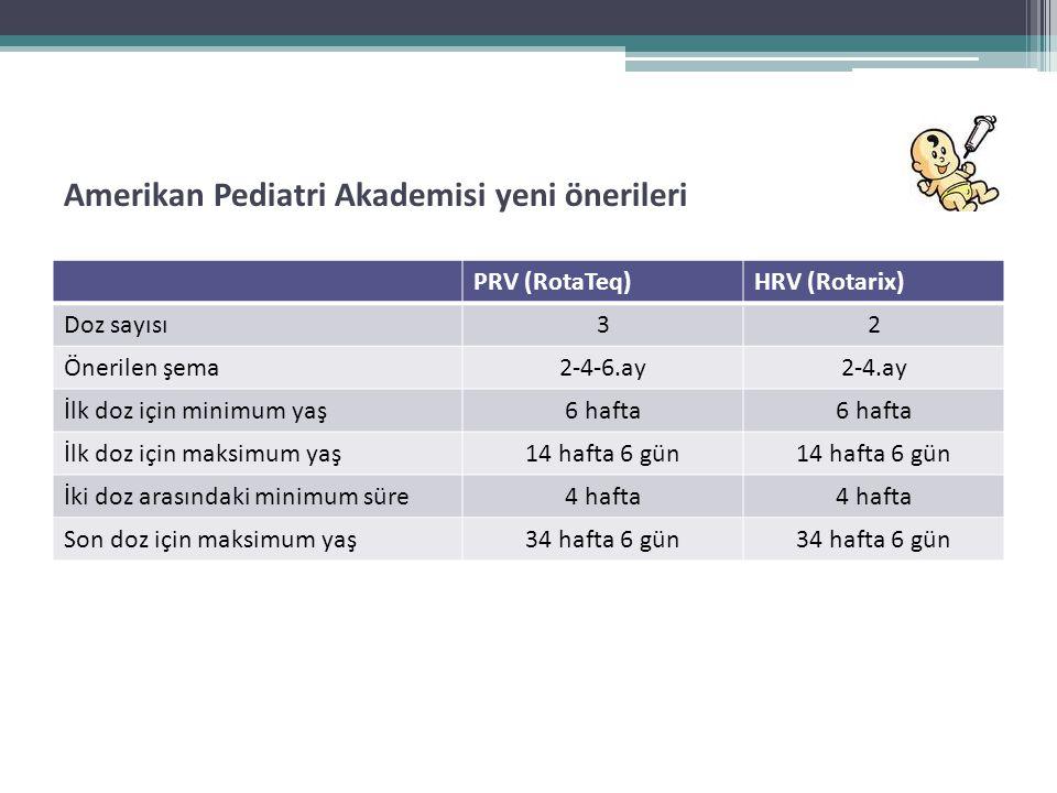 Amerikan Pediatri Akademisi yeni önerileri PRV (RotaTeq)HRV (Rotarix) Doz sayısı32 Önerilen şema2-4-6.ay2-4.ay İlk doz için minimum yaş6 hafta İlk doz