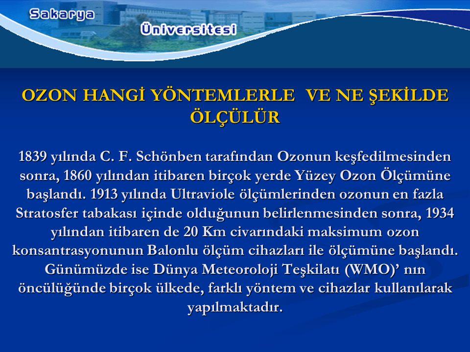 OZON HANGİ YÖNTEMLERLE VE NE ŞEKİLDE ÖLÇÜLÜR 1839 yılında C.