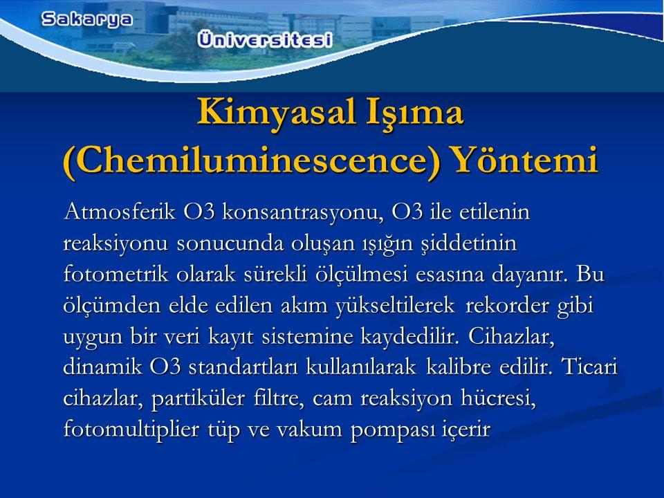 Kimyasal Işıma (Chemiluminescence) Yöntemi Atmosferik O3 konsantrasyonu, O3 ile etilenin reaksiyonu sonucunda oluşan ışığın şiddetinin fotometrik olarak sürekli ölçülmesi esasına dayanır.