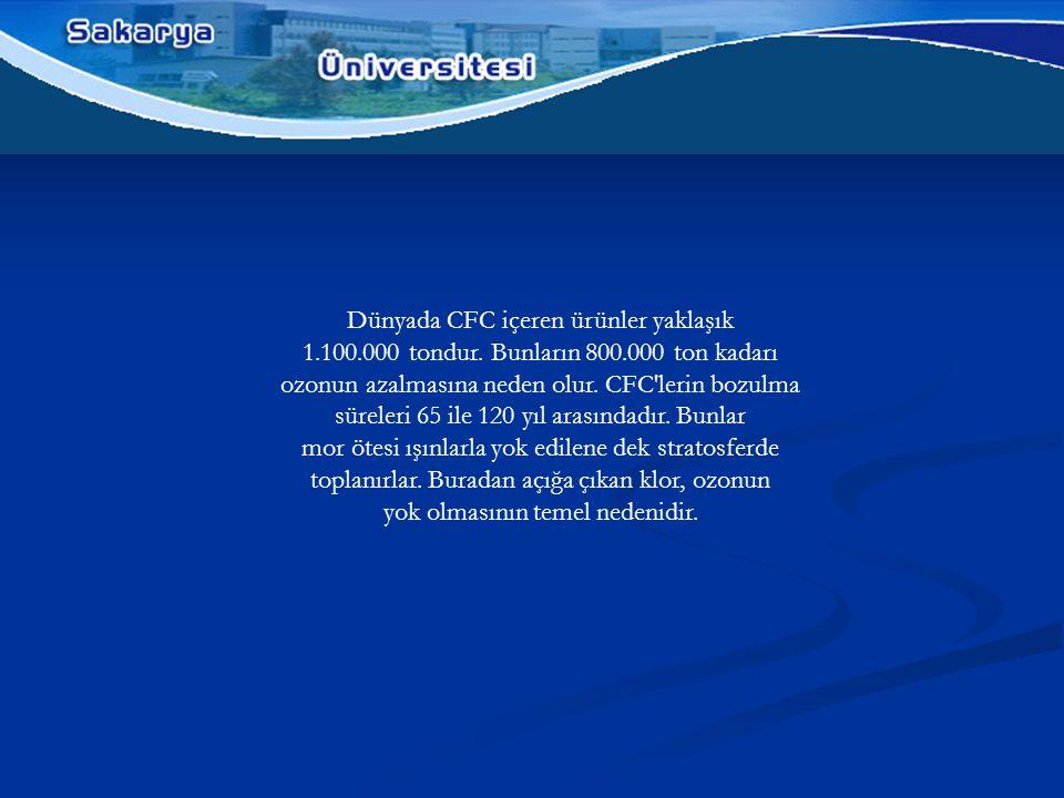 Dünyada CFC içeren ürünler yaklaşık 1.100.000 tondur.