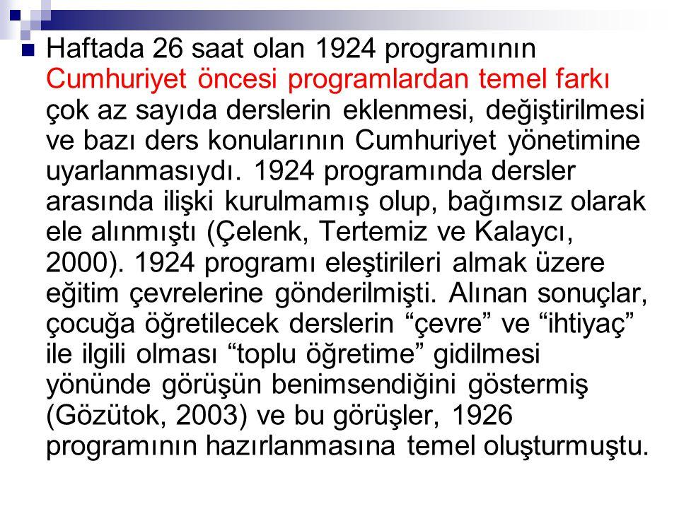 Haftada 26 saat olan 1924 programının Cumhuriyet öncesi programlardan temel farkı çok az sayıda derslerin eklenmesi, değiştirilmesi ve bazı ders kon