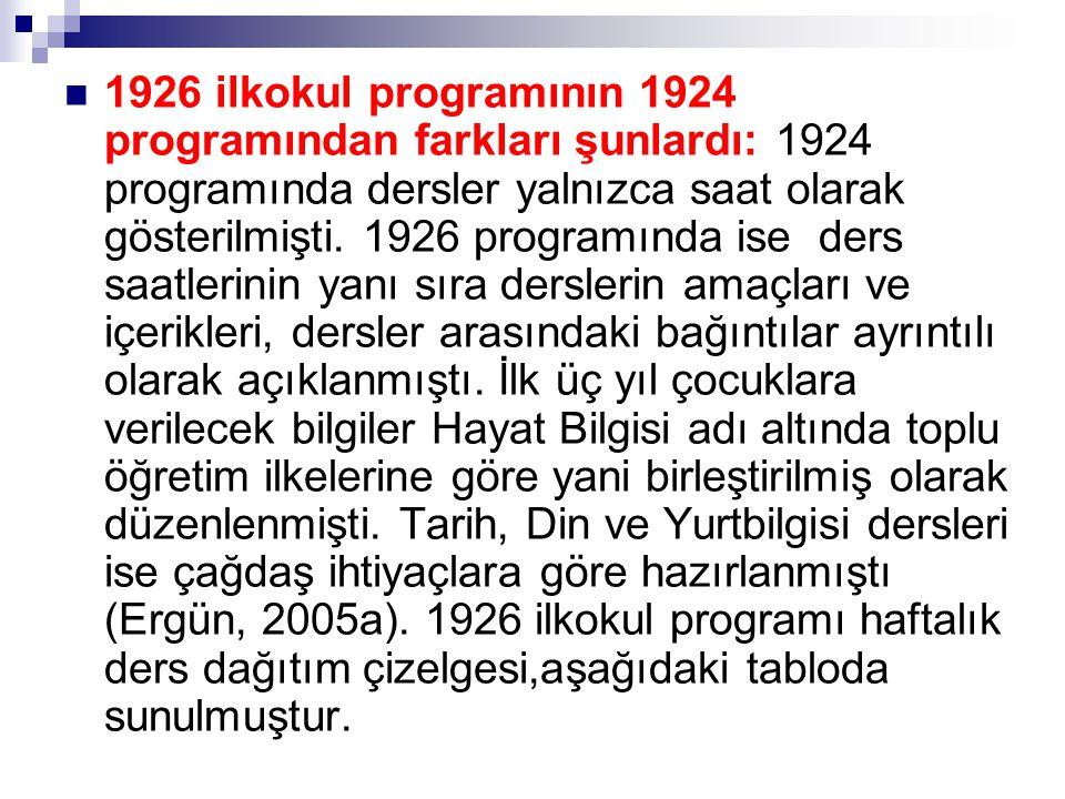  1926 ilkokul programının 1924 programından farkları şunlardı: 1924 programında dersler yalnızca saat olarak gösterilmişti. 1926 programında ise ders