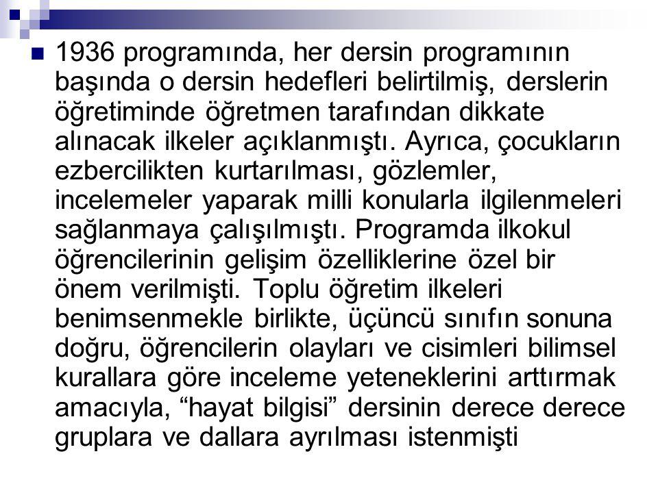  1936 programında, her dersin programının başında o dersin hedefleri belirtilmiş, derslerin öğretiminde öğretmen tarafından dikkate alınacak ilkeler