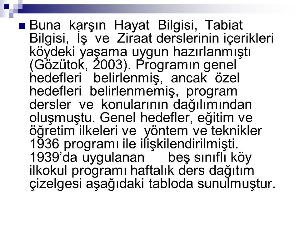  Buna karşın Hayat Bilgisi, Tabiat Bilgisi, İş ve Ziraat derslerinin içerikleri köydeki yaşama uygun hazırlanmıştı (Gözütok, 2003). Programın genel h