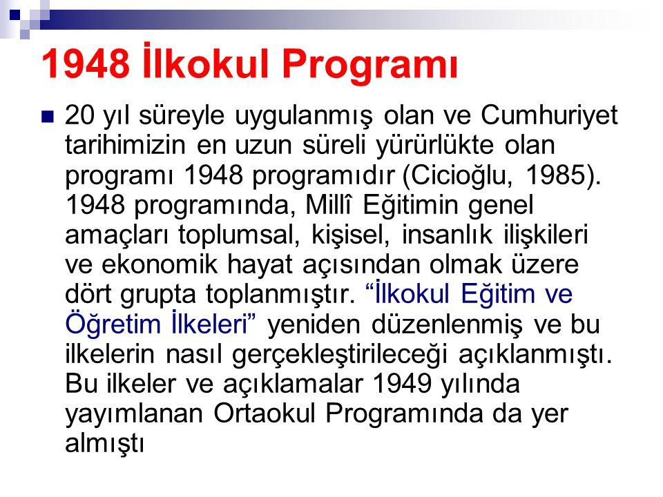 1948 İlkokul Programı  20 yıl süreyle uygulanmış olan ve Cumhuriyet tarihimizin en uzun süreli yürürlükte olan programı 1948 programıdır (Cicioğlu, 1