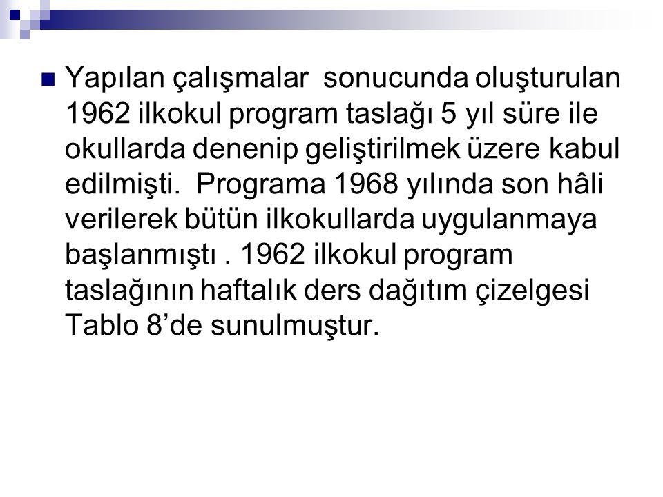  Yapılan çalışmalar sonucunda oluşturulan 1962 ilkokul program taslağı 5 yıl süre ile okullarda denenip geliştirilmek üzere kabul edilmişti. Programa