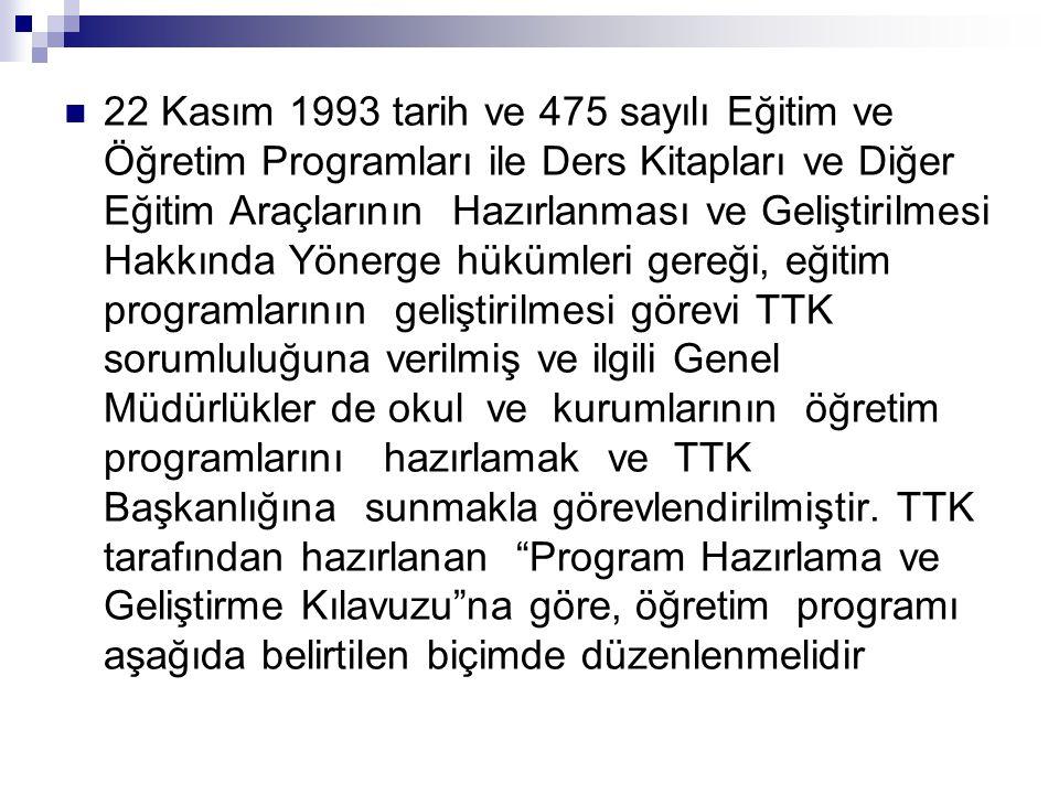 22 Kasım 1993 tarih ve 475 sayılı Eğitim ve Öğretim Programları ile Ders Kitapları ve Diğer Eğitim Araçlarının Hazırlanması ve Geliştirilmesi Hakkın