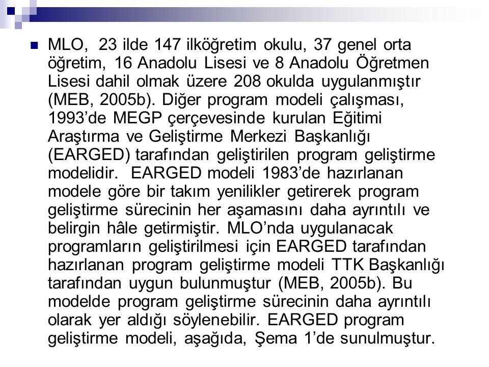  MLO, 23 ilde 147 ilköğretim okulu, 37 genel orta öğretim, 16 Anadolu Lisesi ve 8 Anadolu Öğretmen Lisesi dahil olmak üzere 208 okulda uygulanmıştır