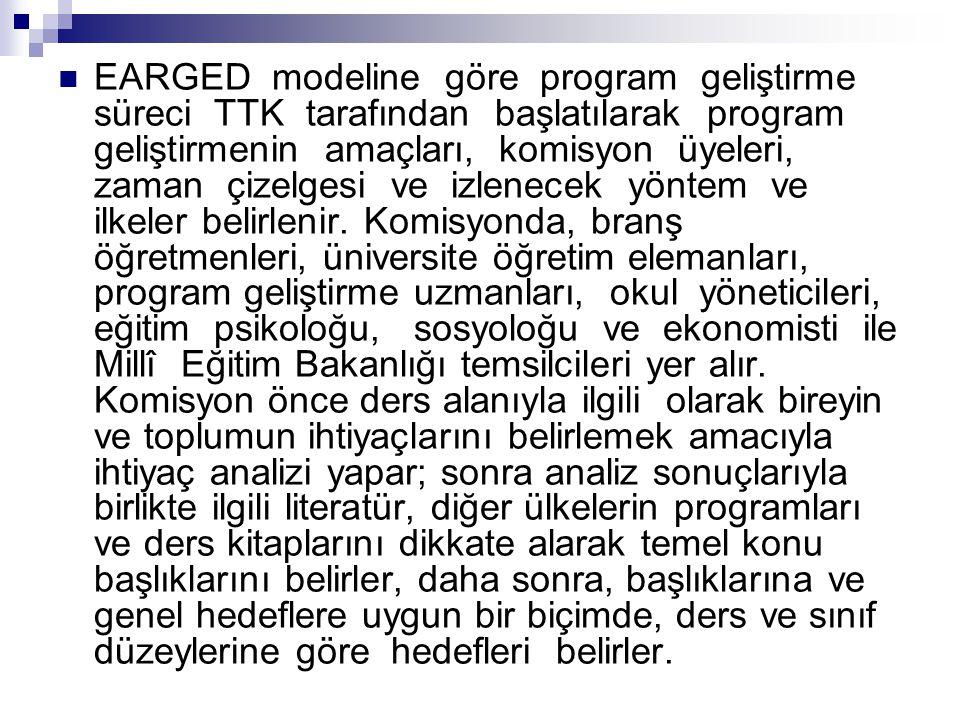  EARGED modeline göre program geliştirme süreci TTK tarafından başlatılarak program geliştirmenin amaçları, komisyon üyeleri, zaman çizelgesi ve izle