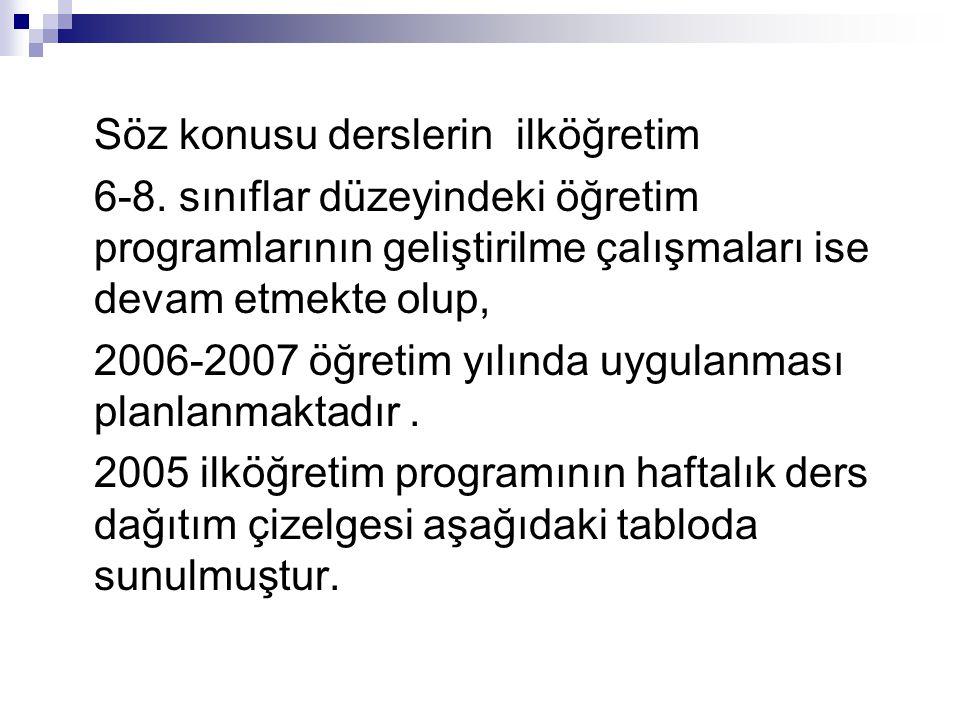 Söz konusu derslerin ilköğretim 6-8. sınıflar düzeyindeki öğretim programlarının geliştirilme çalışmaları ise devam etmekte olup, 2006-2007 öğretim yı