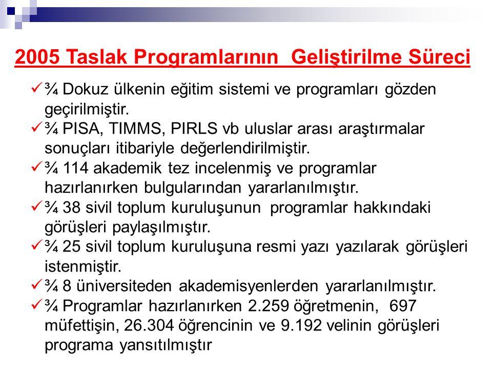 2005 Taslak Programlarının Geliştirilme Süreci  ¾ Dokuz ülkenin eğitim sistemi ve programları gözden geçirilmiştir.  ¾ PISA, TIMMS, PIRLS vb uluslar