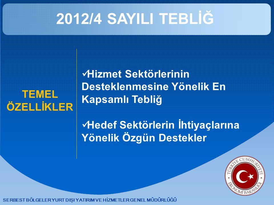 SERBEST BÖLGELER YURT DIŞI YATIRIM VE HİZMETLER GENEL MÜDÜRLÜĞÜ 2012/4 SAYILI TEBLİĞ TEMEL ÖZELLİKLER  Hizmet Sektörlerinin Desteklenmesine Yönelik En Kapsamlı Tebliğ  Hedef Sektörlerin İhtiyaçlarına Yönelik Özgün Destekler