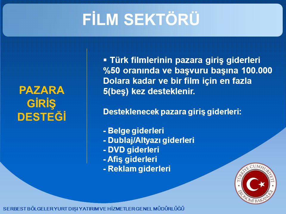 SERBEST BÖLGELER YURT DIŞI YATIRIM VE HİZMETLER GENEL MÜDÜRLÜĞÜ FİLM SEKTÖRÜ PAZARA GİRİŞ DESTEĞİ  Türk filmlerinin pazara giriş giderleri %50 oranında ve başvuru başına 100.000 Dolara kadar ve bir film için en fazla 5(beş) kez desteklenir.