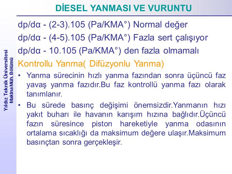 DİESEL YANMASI VE VURUNTU Yıldız Teknik Üniversitesi Makina Müh. Bölümü dp/dα - (2-3).105 (Pa/KMA°) Normal değer dp/dα - (4-5).105 (Pa/KMA°) Fazla ser