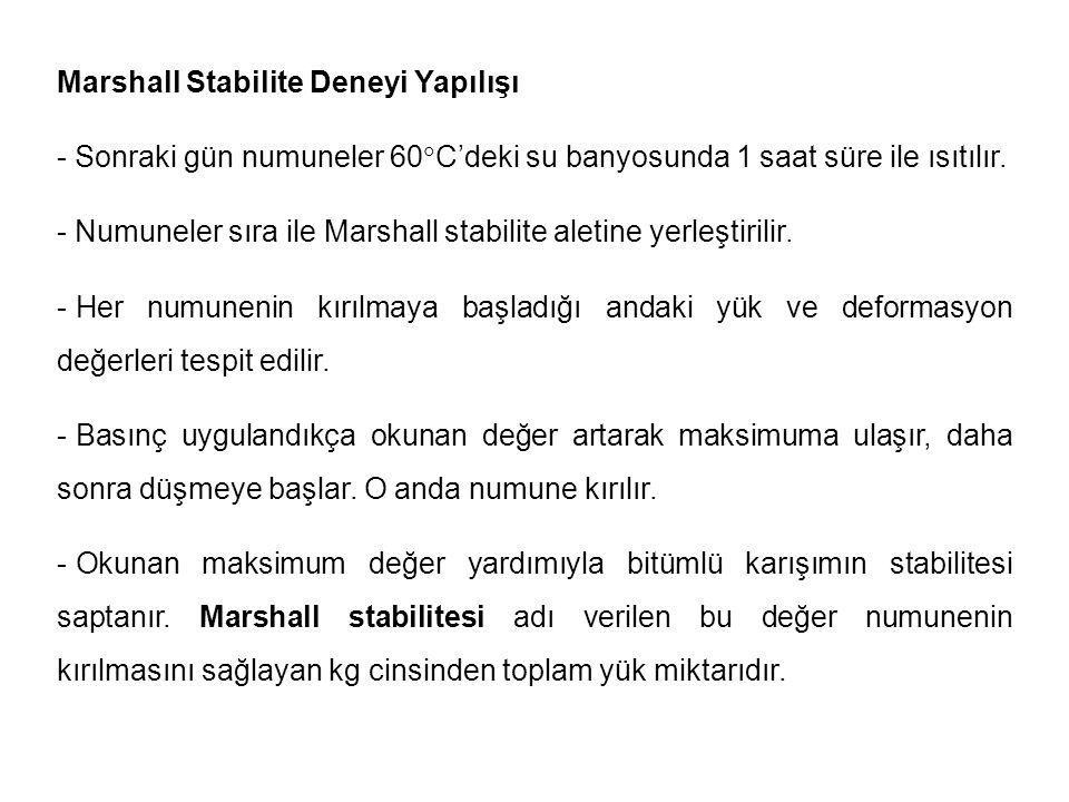 Marshall Stabilite Deneyi Yapılışı - Sonraki gün numuneler 60  C'deki su banyosunda 1 saat süre ile ısıtılır. - Numuneler sıra ile Marshall stabilite