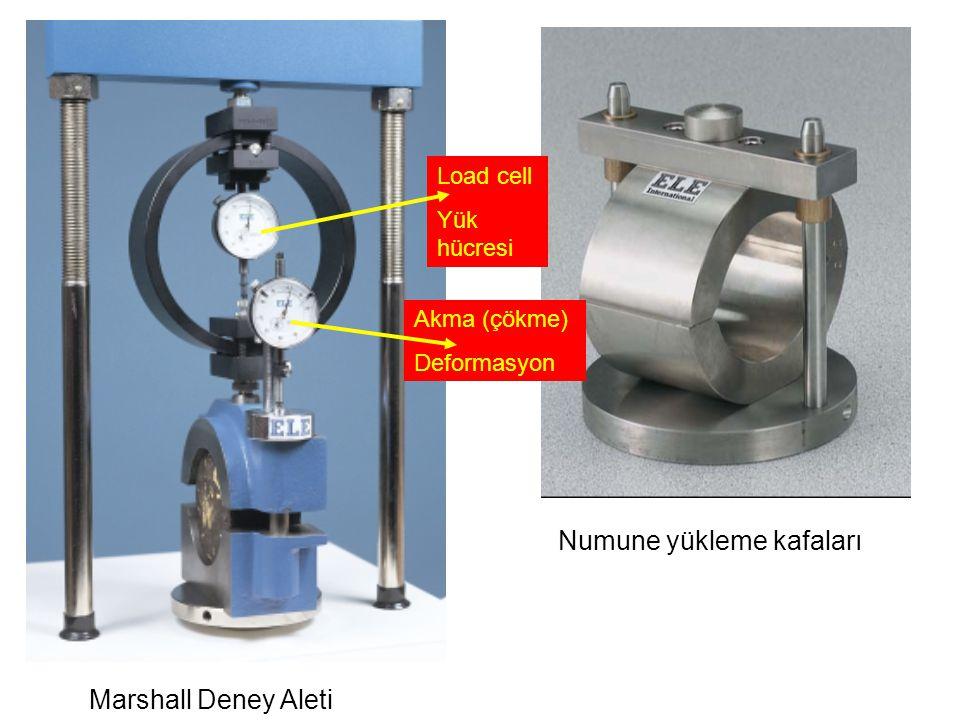 Numune yükleme kafaları Marshall Deney Aleti Load cell Yük hücresi Akma (çökme) Deformasyon