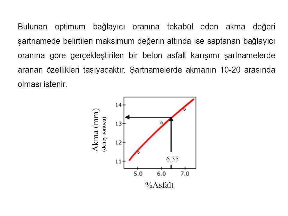 Bulunan optimum bağlayıcı oranına tekabül eden akma değeri şartnamede belirtilen maksimum değerin altında ise saptanan bağlayıcı oranına göre gerçekle
