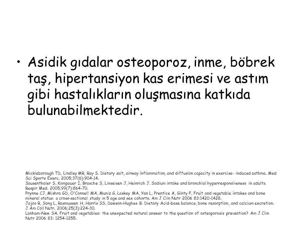 •Asidik gıdalar osteoporoz, inme, böbrek taş, hipertansiyon kas erimesi ve astım gibi hastalıkların oluşmasına katkıda bulunabilmektedir. Mickleboroug