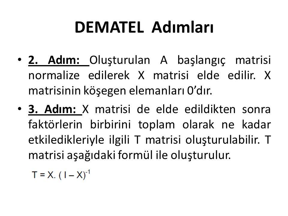 DEMATEL Adımları • 2. Adım: Oluşturulan A başlangıç matrisi normalize edilerek X matrisi elde edilir. X matrisinin köşegen elemanları 0'dır. • 3. Adım