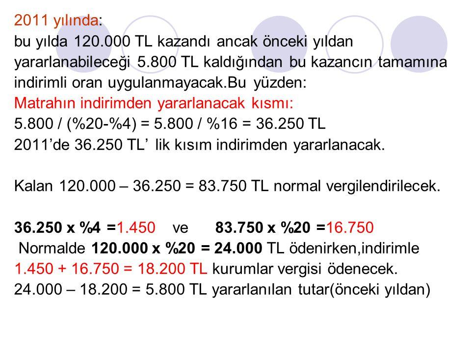 2011 yılında: bu yılda 120.000 TL kazandı ancak önceki yıldan yararlanabileceği 5.800 TL kaldığından bu kazancın tamamına indirimli oran uygulanmayacak.Bu yüzden: Matrahın indirimden yararlanacak kısmı: 5.800 / (%20-%4) = 5.800 / %16 = 36.250 TL 2011'de 36.250 TL'lik kısım indirimden yararlanacak.