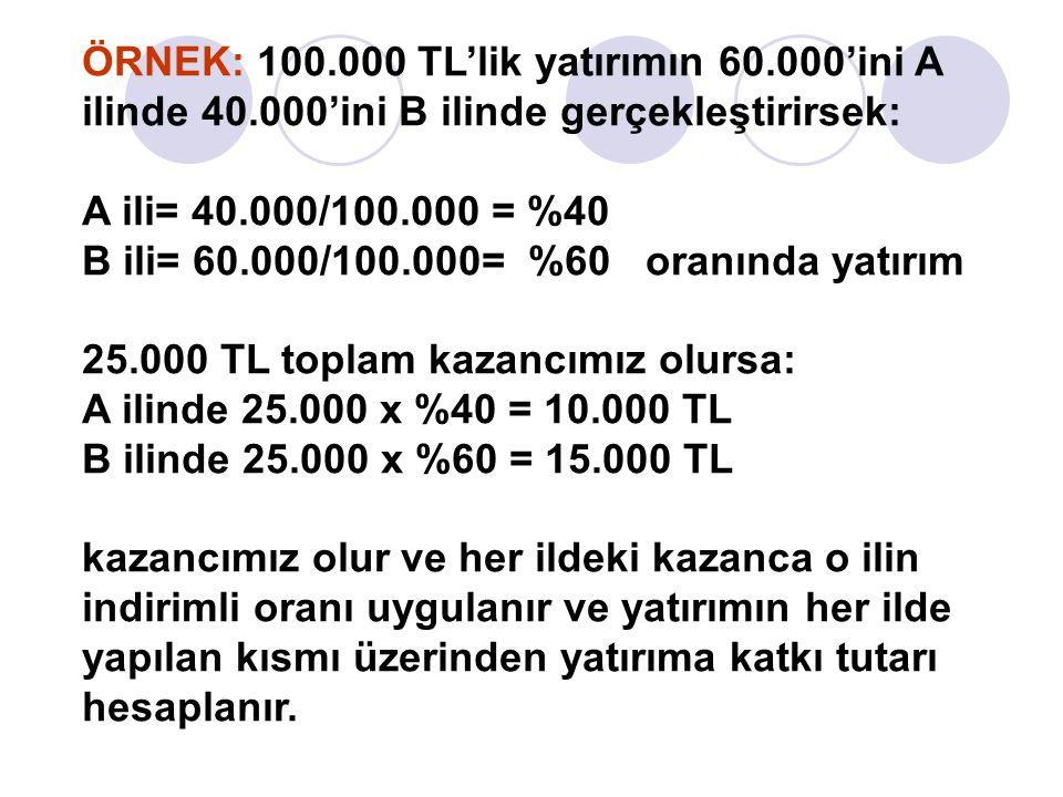 ÖRNEK: 100.000 TL'lik yatırımın 60.000'ini A ilinde 40.000'ini B ilinde gerçekleştirirsek: A ili= 40.000/100.000 = %40 B ili= 60.000/100.000= %60 oranında yatırım 25.000 TL toplam kazancımız olursa: A ilinde 25.000 x %40 = 10.000 TL B ilinde 25.000 x %60 = 15.000 TL kazancımız olur ve her ildeki kazanca o ilin indirimli oranı uygulanır ve yatırımın her ilde yapılan kısmı üzerinden yatırıma katkı tutarı hesaplanır.