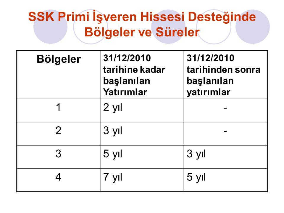 SSK Primi İşveren Hissesi Desteğinde Bölgeler ve Süreler Bölgeler 31/12/2010 tarihine kadar başlanılan Yatırımlar 31/12/2010 tarihinden sonra başlanılan yatırımlar 12 yıl - 23 yıl - 35 yıl3 yıl 47 yıl5 yıl
