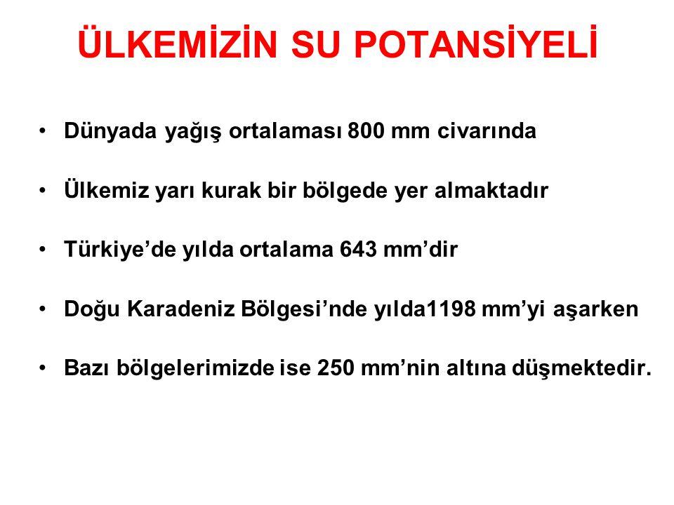 ÜLKEMİZİN SU POTANSİYELİ •Dünyada yağış ortalaması 800 mm civarında •Ülkemiz yarı kurak bir bölgede yer almaktadır •Türkiye'de yılda ortalama 643 mm'dir •Doğu Karadeniz Bölgesi'nde yılda1198 mm'yi aşarken •Bazı bölgelerimizde ise 250 mm'nin altına düşmektedir.