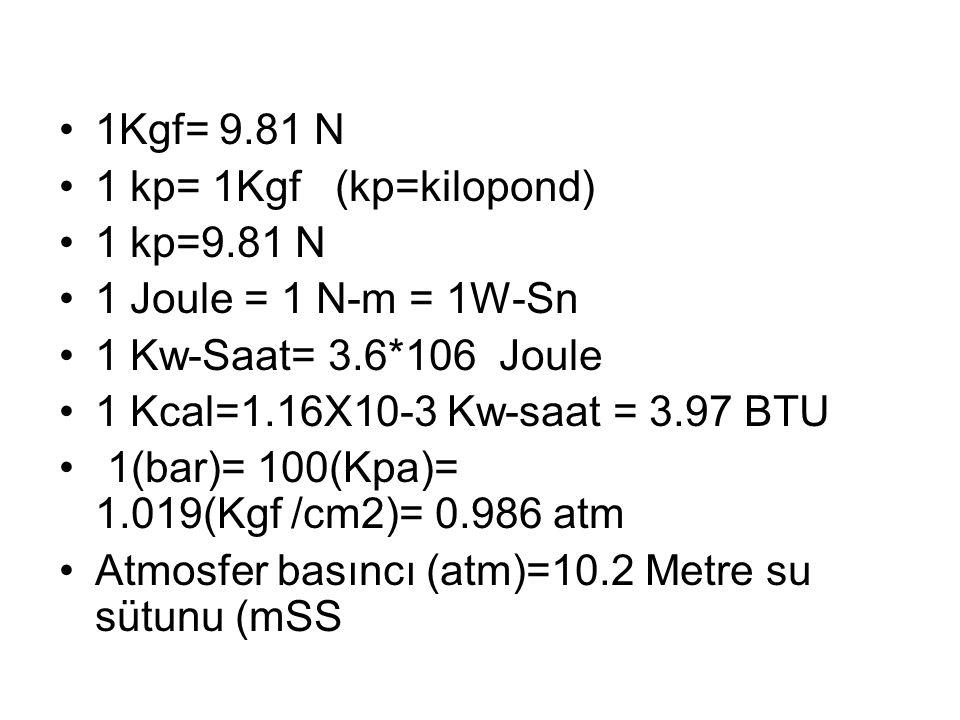 •1Kgf= 9.81 N •1 kp= 1Kgf (kp=kilopond) •1 kp=9.81 N •1 Joule = 1 N-m = 1W-Sn •1 Kw-Saat= 3.6*106 Joule •1 Kcal=1.16X10-3 Kw-saat = 3.97 BTU • 1(bar)=