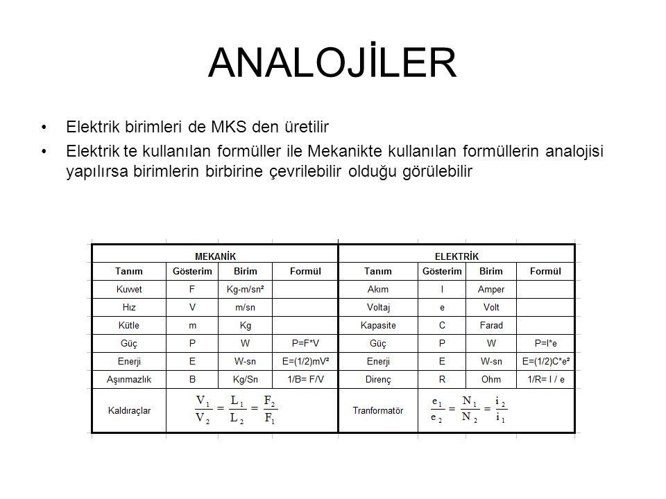 ANALOJİLER •Elektrik birimleri de MKS den üretilir •Elektrik te kullanılan formüller ile Mekanikte kullanılan formüllerin analojisi yapılırsa birimler