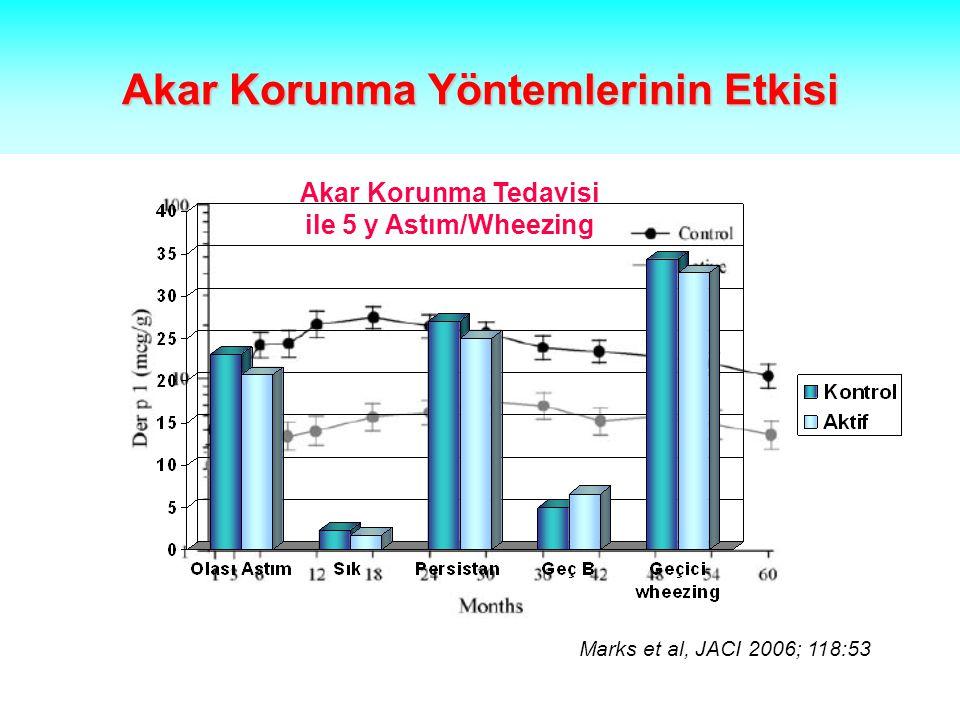 Akar Korunma Yöntemlerinin Etkisi Marks et al, JACI 2006; 118:53 Akar Korunma Tedavisi ile 5 y Astım/Wheezing