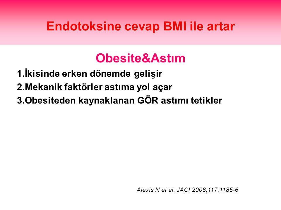 Endotoksine cevap BMI ile artar Alexis N et al. JACI 2006;117:1185-6 Obesite&Astım 1.İkisinde erken dönemde gelişir 2.Mekanik faktörler astıma yol aça