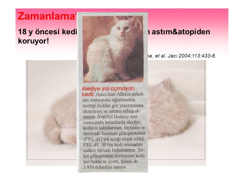 Zamanlama? 18 y öncesi kedi sahibi olma erişkin astım&atopiden koruyor! de Meer Gea, et al. Jacı 2004;113:433-8.