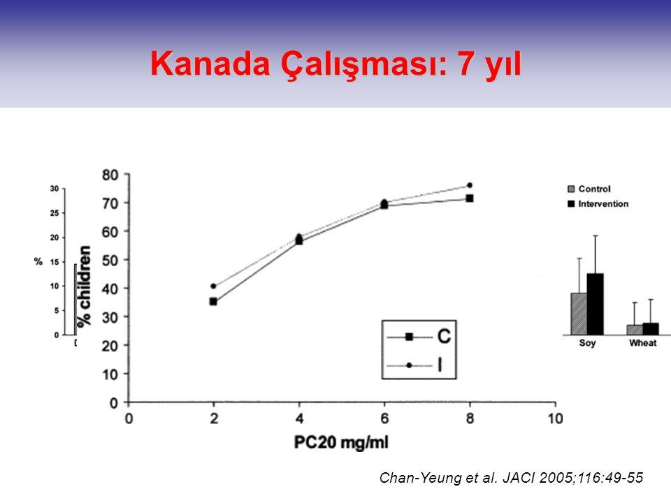 Chan-Yeung et al. JACI 2005;116:49-55 Kanada Çalışması: 7 yıl