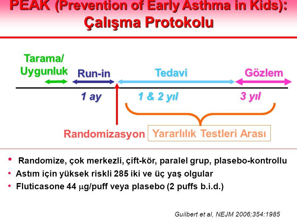 • Randomize, çok merkezli, çift-kör, paralel grup, plasebo-kontrollu • Astım için yüksek riskli 285 iki ve üç yaş olgular • Fluticasone 44  g/puff veya plasebo (2 puffs b.i.d.) 3 yıl Tarama/ Uygunluk Run-in Yararlılık Testleri Arası PEAK (Prevention of Early Asthma in Kids) : Çalışma Protokolu 1 & 2 yıl 1 ay RandomizasyonTedaviGözlem Guilbert et al, NEJM 2006;354:1985