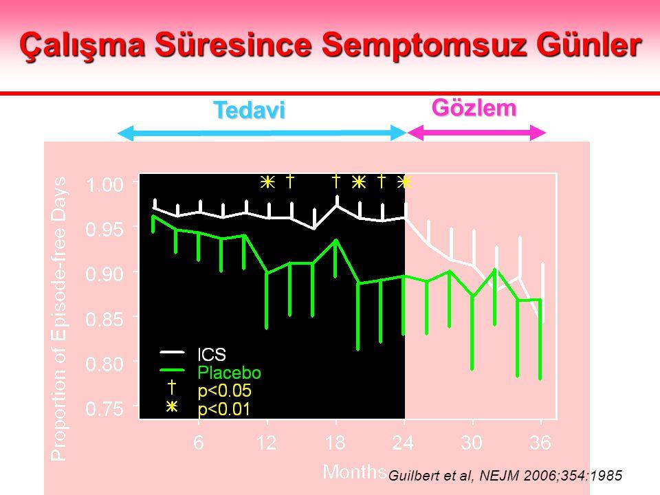 Çalışma Süresince Semptomsuz Günler Tedavi Gözlem Guilbert et al, NEJM 2006;354:1985
