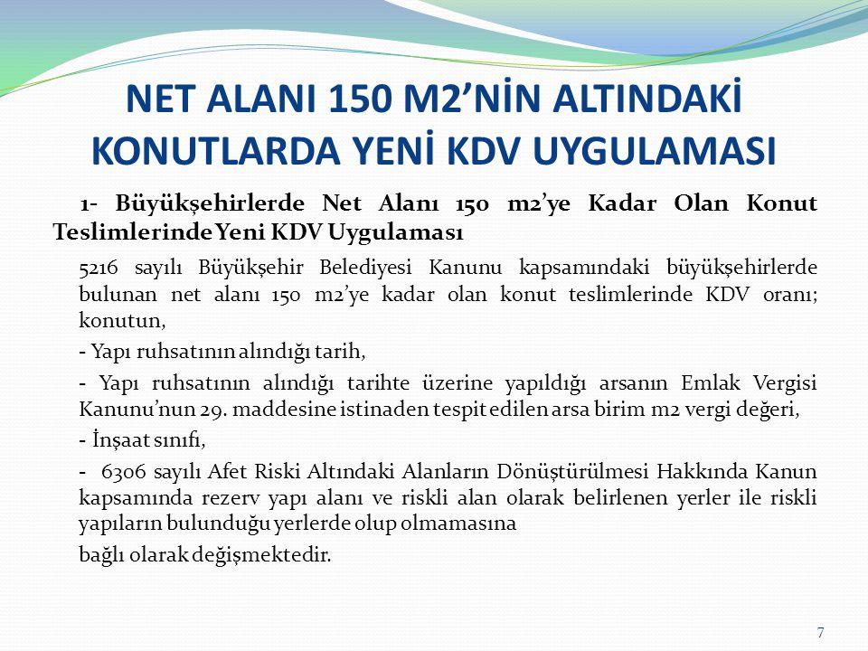 KONUT YAPI KOOPERATİFLERİNİN ÜYELERİNE KONUT TESLİMLERİNDE KDV 5904 sayılı Kanun'un 13/b ve 16.