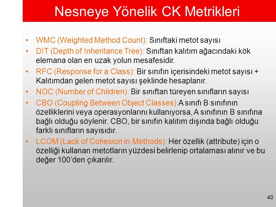 40 Nesneye Yönelik CK Metrikleri •WMC (Weighted Method Count): Sınıftaki metot sayısı •DIT (Depth of Inheritance Tree): Sınıftan kalıtım ağacındaki kö