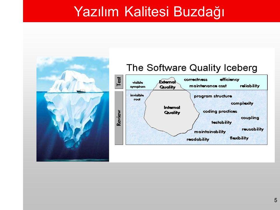 5 Yazılım Kalitesi Buzdağı