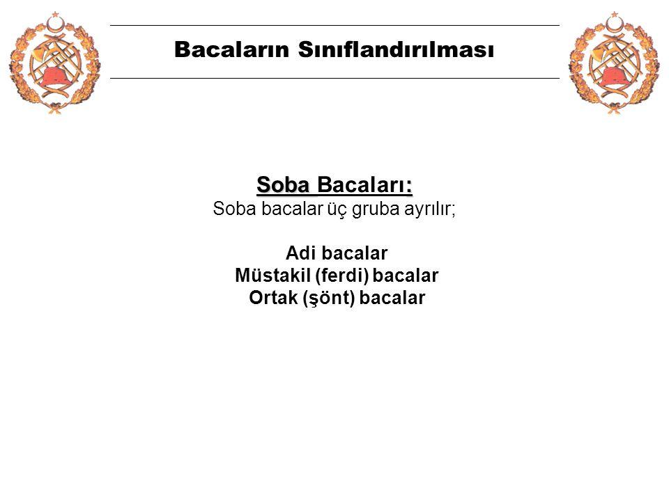 2 BACA YANGINLARI İstanbul İtfaiyesi olarak 1996 – 2009 yılları arasında baca yangınlarının verilen eğitimler ve denetimlerle 2 ci sıradan 4 cü sıraya gerilediği görülüyor.