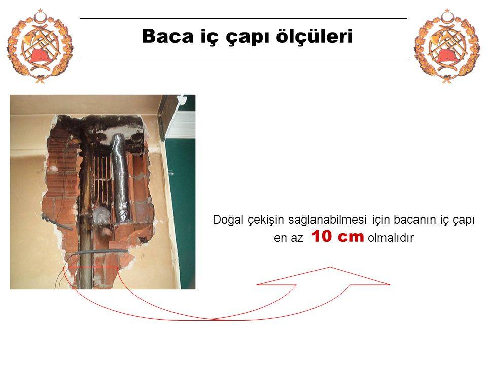 6 Baca iç çapı ölçüleri Doğal çekişin sağlanabilmesi için bacanın iç çapı en az 10 cm olmalıdır