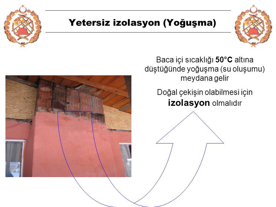 Baca ölçüleri Bacalar çatı mahyasından en az 0.80 metre yüksekte olmalıdır